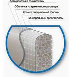 Дюбель-зонт термоизоляционный с пластиковым стержнем 70 х 10мм