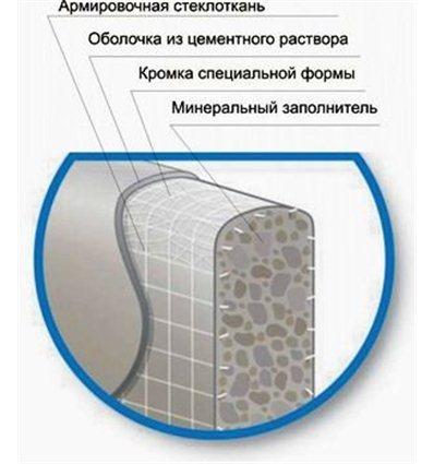 Дюбель-зонт термоизоляционный с пластиковым стержнем 70*10