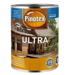 Pinotex ULTRA (Пінотекс Ультра) високоустойчіви засіб для захисту дерева