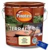 PINOTEX TERRACE OIL (ПИНОТЕКС ТЕРРАС ОИЛ)