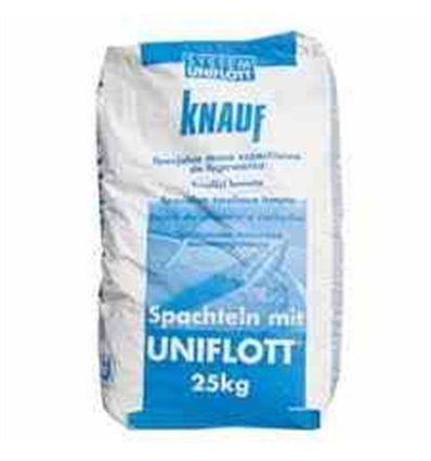 Кнауф Шпаклевка Унифлот, 25 кг